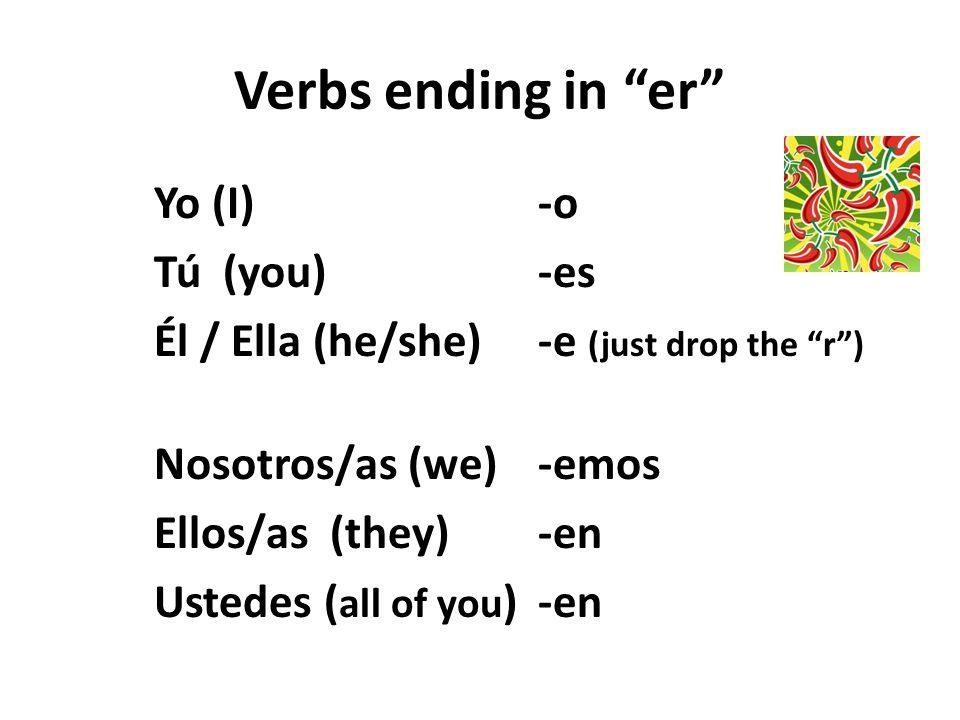 comer = to eat – Yo como = I eat – Tú comes = you eat – Él come= he eats – Ella come= she eats – Nosotros/as comemos =we eat – Ellos/as comen =they eat – Ustedes comen = you all eat