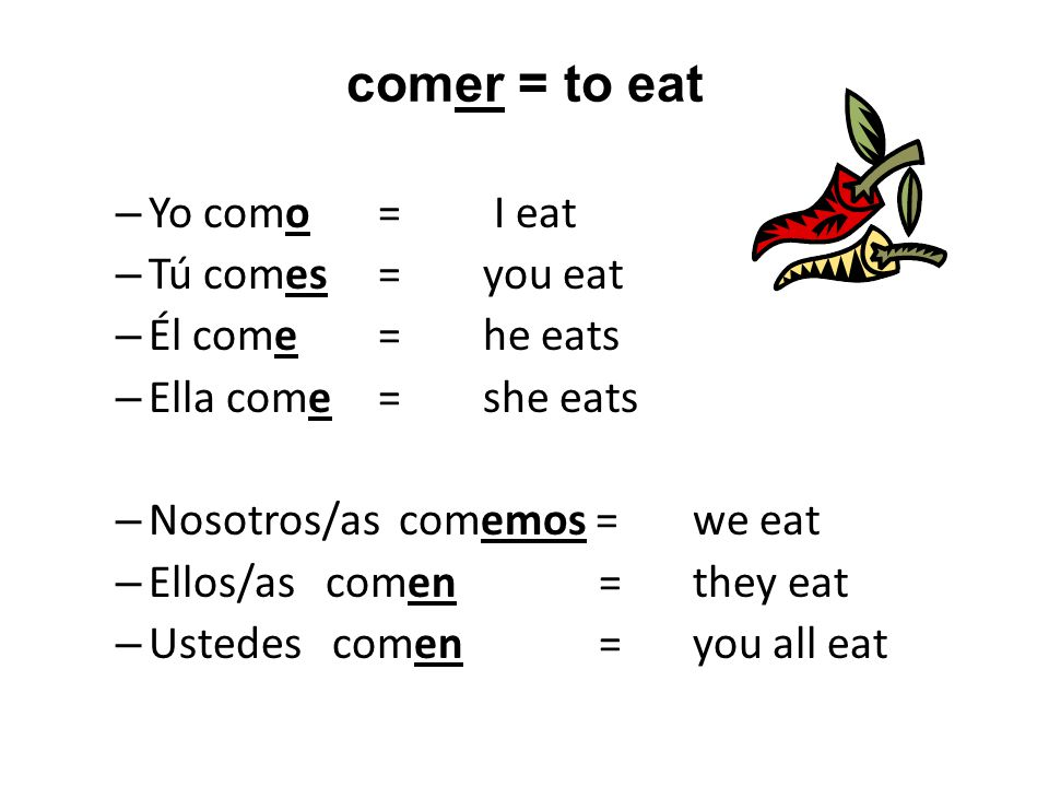 Verbs ending in ir this gets a little more tricky – look carefully at endings Yo (I)-o Tú (you)-es Él / Ella (he/she)-e (drop the r , change I to e ) Nosotros/as (we)-imos (keep the I in) Ellos/as (they)-en Ustedes ( all of you )-en