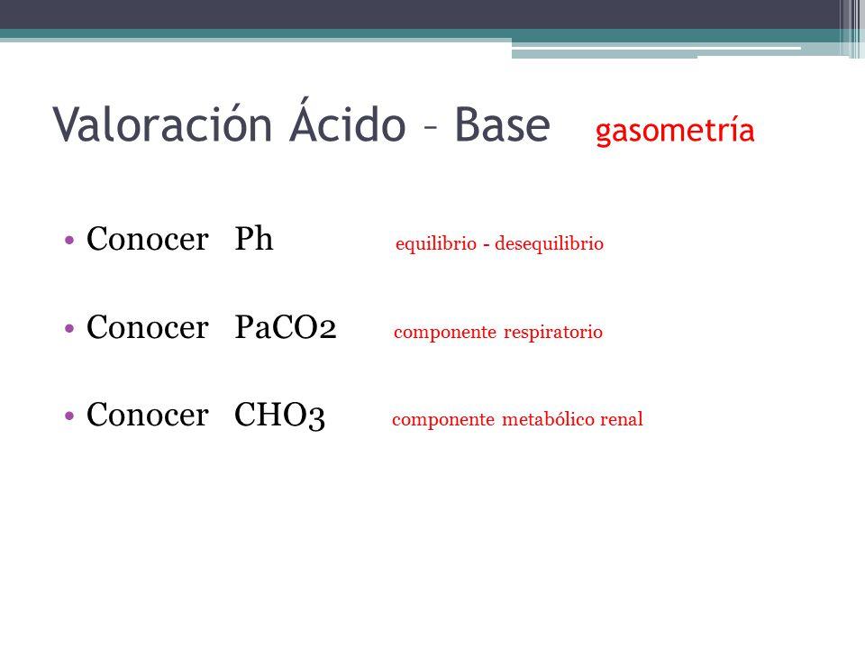 Valoración Ácido – Base gasometría Conocer Ph equilibrio - desequilibrio Conocer PaCO2 componente respiratorio Conocer CHO3 componente metabólico renal