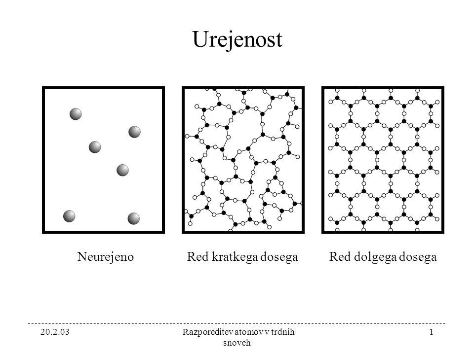 20.2.03 Razporeditev atomov v trdnih snoveh 1 Urejenost NeurejenoRed kratkega dosegaRed dolgega dosega