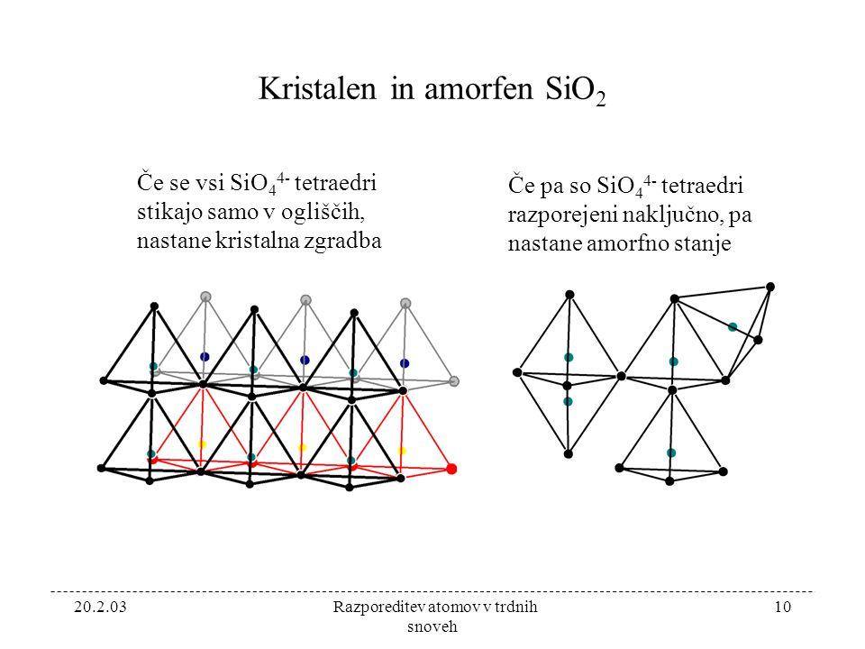 20.2.03 Razporeditev atomov v trdnih snoveh 10 Kristalen in amorfen SiO 2 Če se vsi SiO 4 4- tetraedri stikajo samo v ogliščih, nastane kristalna zgradba Če pa so SiO 4 4- tetraedri razporejeni naključno, pa nastane amorfno stanje