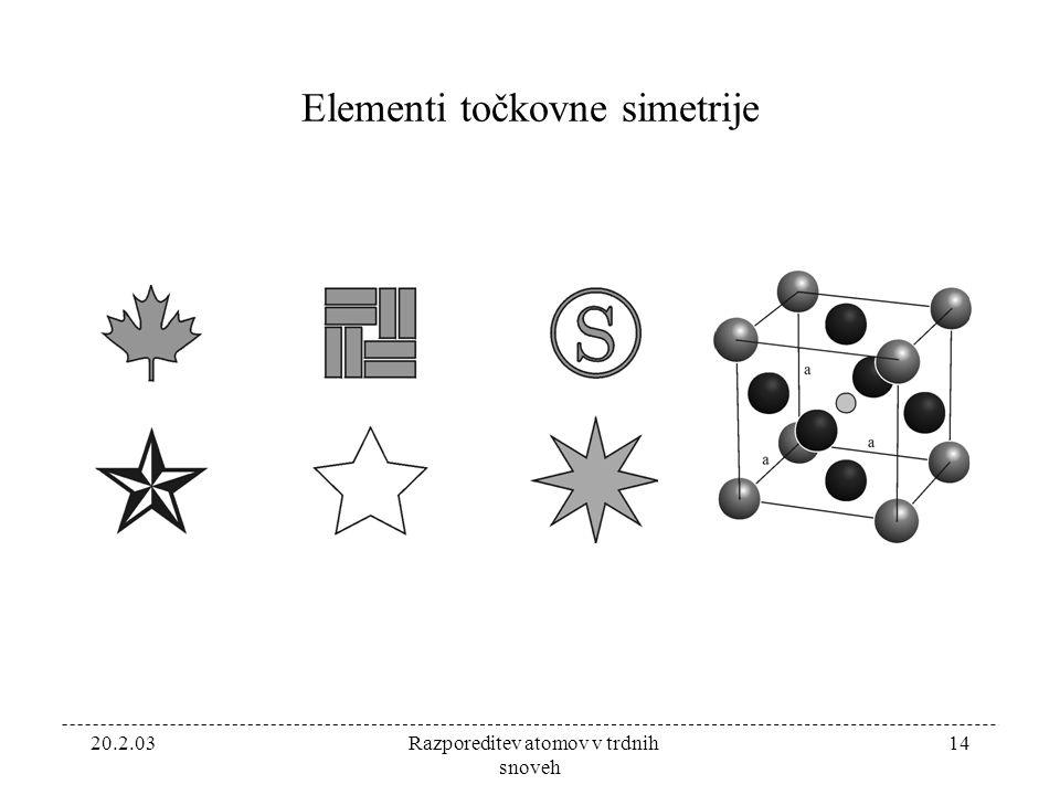 20.2.03 Razporeditev atomov v trdnih snoveh 14 Elementi točkovne simetrije