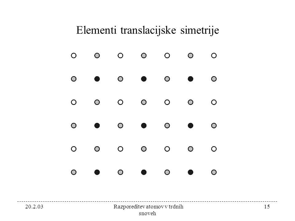 20.2.03 Razporeditev atomov v trdnih snoveh 15 Elementi translacijske simetrije