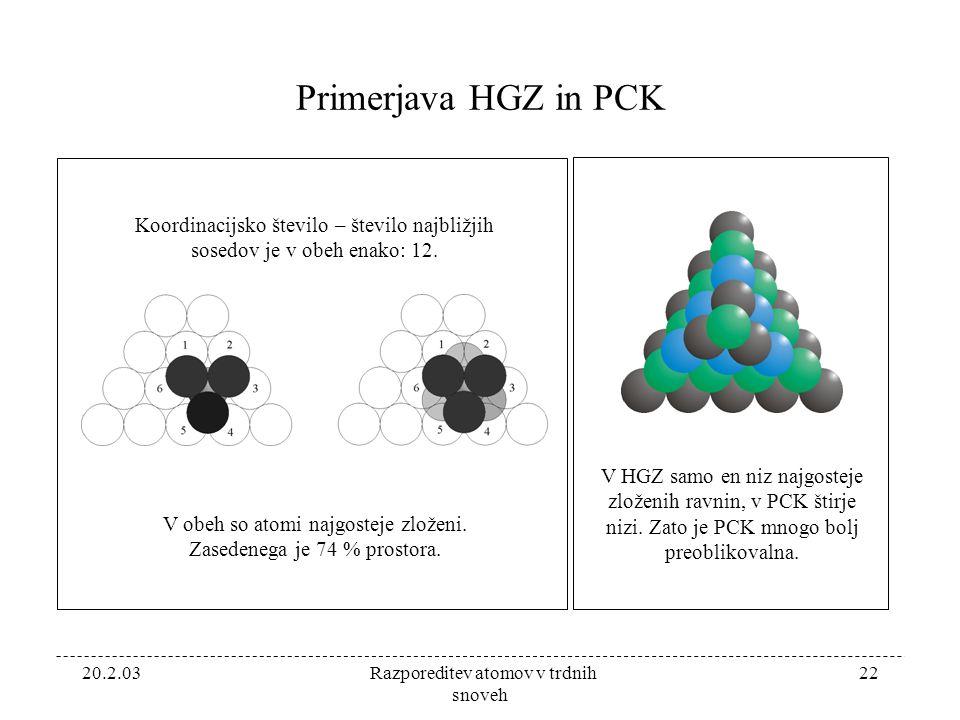 20.2.03 Razporeditev atomov v trdnih snoveh 22 Primerjava HGZ in PCK Koordinacijsko število – število najbližjih sosedov je v obeh enako: 12.