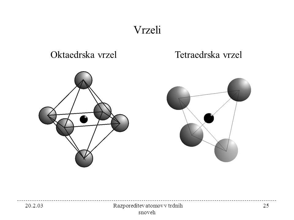 20.2.03 Razporeditev atomov v trdnih snoveh 25 Vrzeli Oktaedrska vrzelTetraedrska vrzel