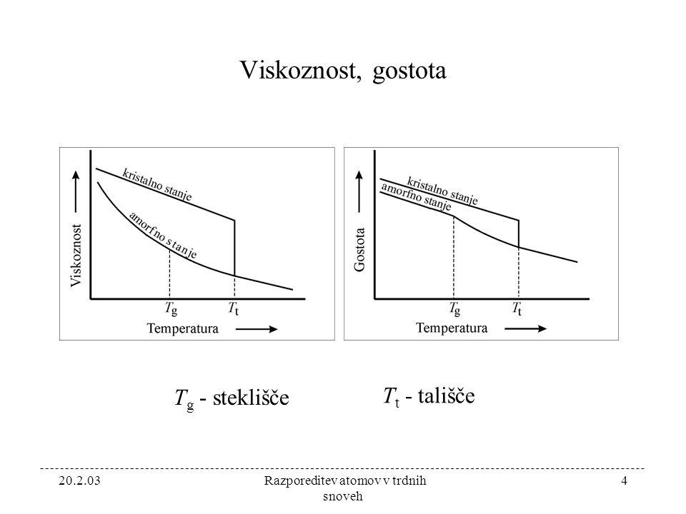 20.2.03 Razporeditev atomov v trdnih snoveh 4 Viskoznost, gostota T g - steklišče T t - tališče