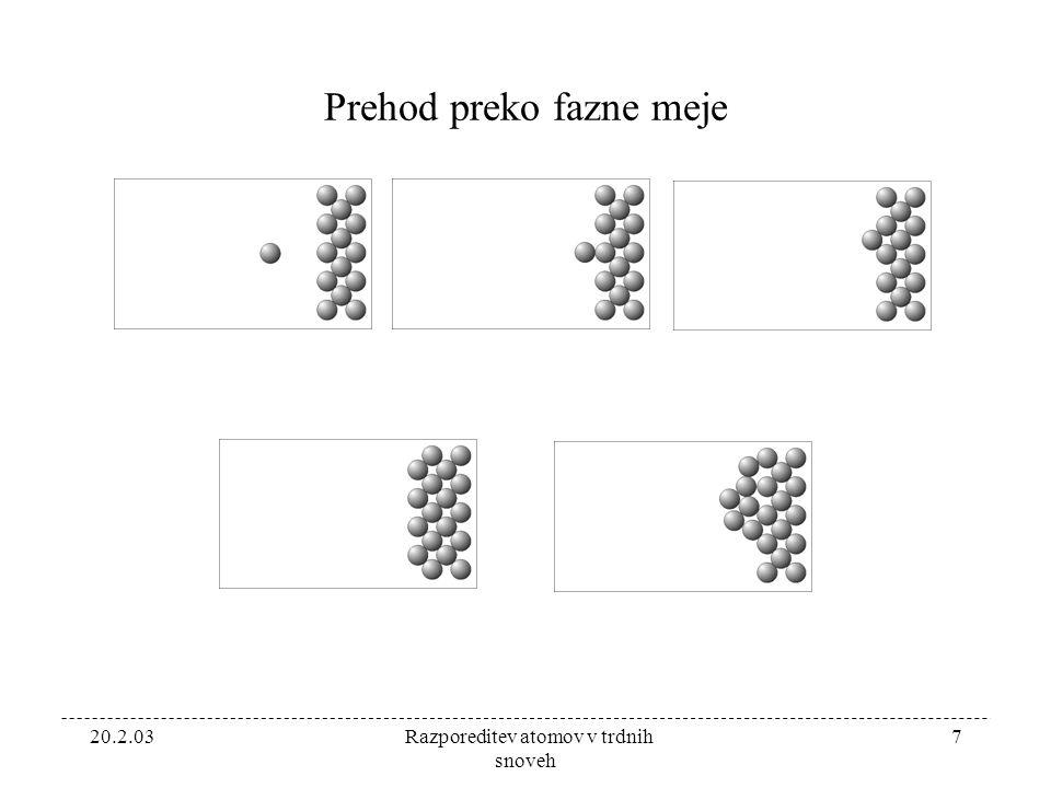 20.2.03 Razporeditev atomov v trdnih snoveh 7 Prehod preko fazne meje
