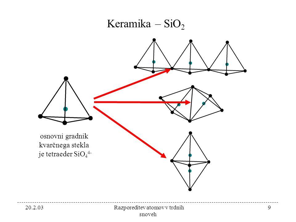 20.2.03 Razporeditev atomov v trdnih snoveh 9 Keramika – SiO 2 osnovni gradnik kvarčnega stekla je tetraeder SiO 4 4-