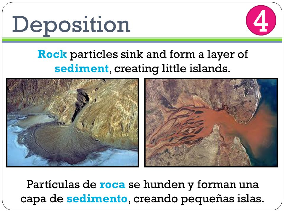 Deposition Rock particles sink and form a layer of sediment, creating little islands. Partículas de roca se hunden y forman una capa de sedimento, cre