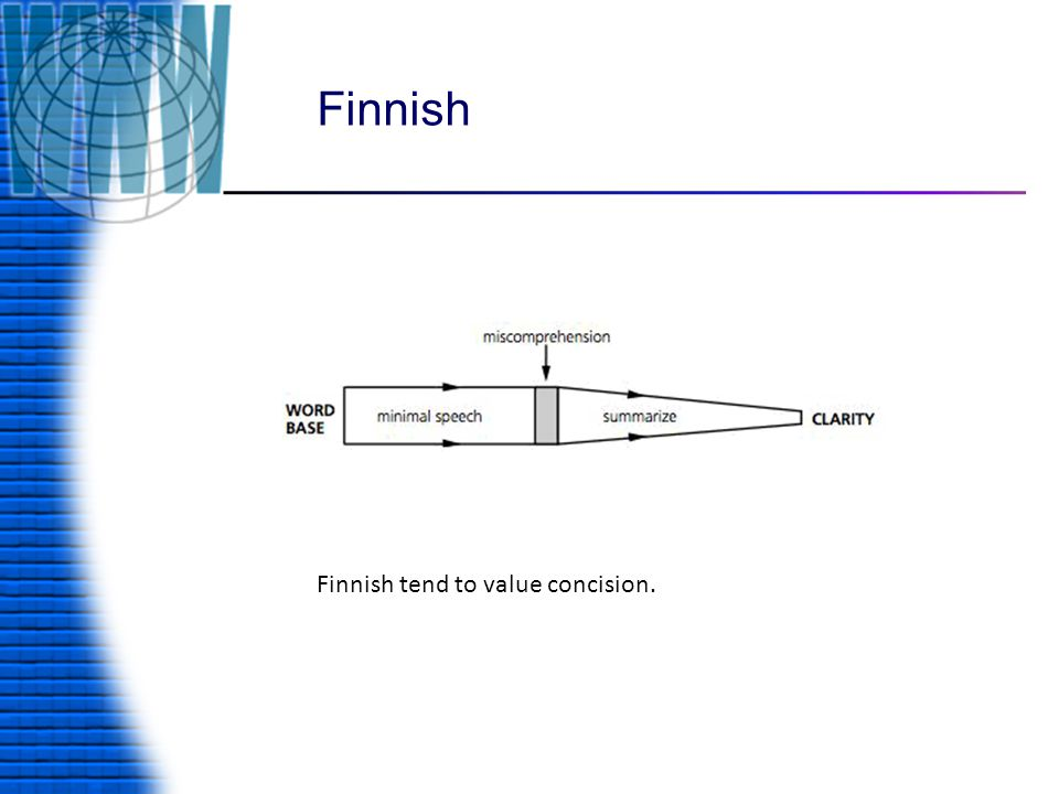 Finnish Finnish tend to value concision.
