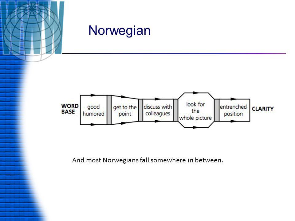 Norwegian And most Norwegians fall somewhere in between.