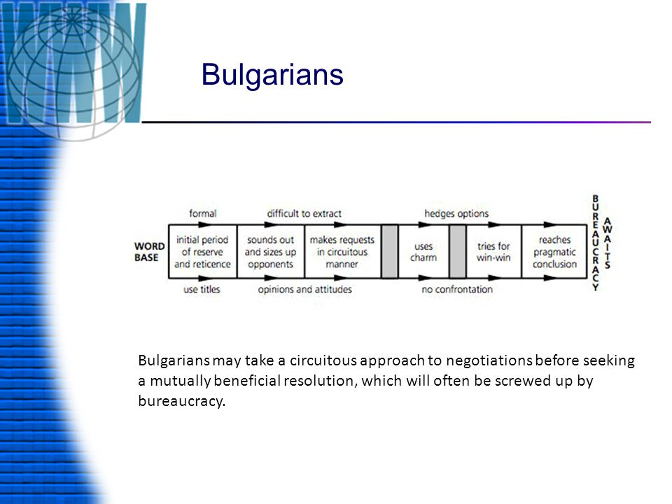 Bulgarians Bulgarians may take a circuitous approach to negotiations before seeking a mutually beneficial resolution, which will often be screwed up by bureaucracy.