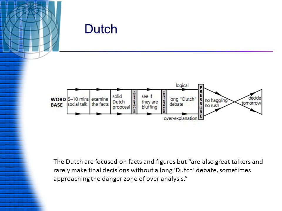 Dutch The Dutch are focused on facts and figures but are also great talkers and rarely make final decisions without a long 'Dutch' debate, sometimes approaching the danger zone of over analysis.