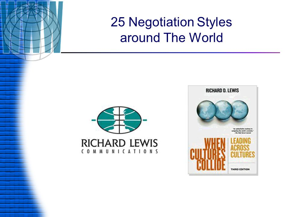 25 Negotiation Styles around The World