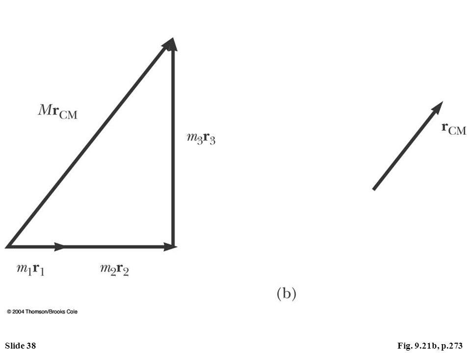 Slide 38Fig. 9.21b, p.273