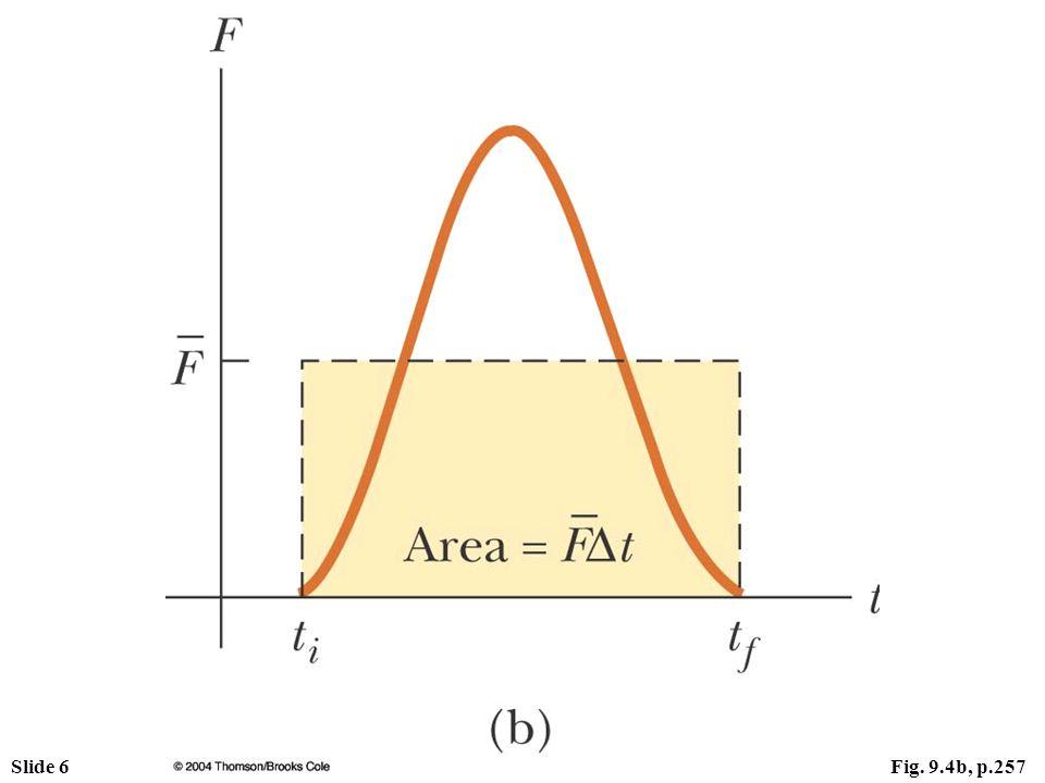 Slide 7Fig. 9.5, p.259