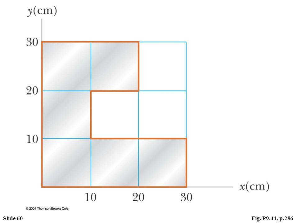 Slide 60Fig. P9.41, p.286