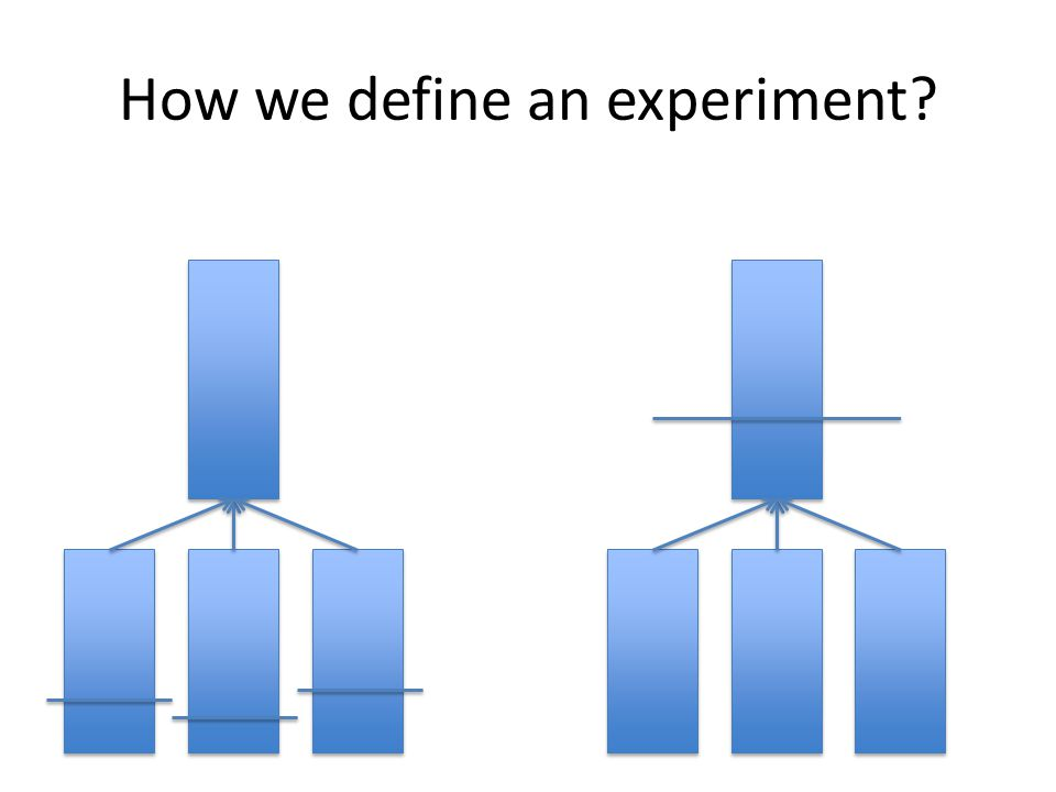 How we define an experiment?