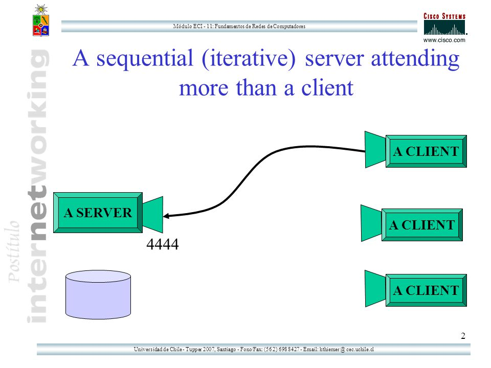Universidad de Chile - Tupper 2007, Santiago - Fono/Fax: (56 2) 698 8427 - Email: hthiemer @ cec.uchile.cl Módulo ECI - 11: Fundamentos de Redes de Computadores 2 A sequential (iterative) server attending more than a client A SERVER A CLIENT 4444