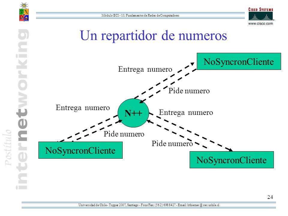 Universidad de Chile - Tupper 2007, Santiago - Fono/Fax: (56 2) 698 8427 - Email: hthiemer @ cec.uchile.cl Módulo ECI - 11: Fundamentos de Redes de Computadores 24 Un repartidor de numeros N++ NoSyncronCliente Pide numero Entrega numero Pide numero Entrega numero NoSyncronCliente