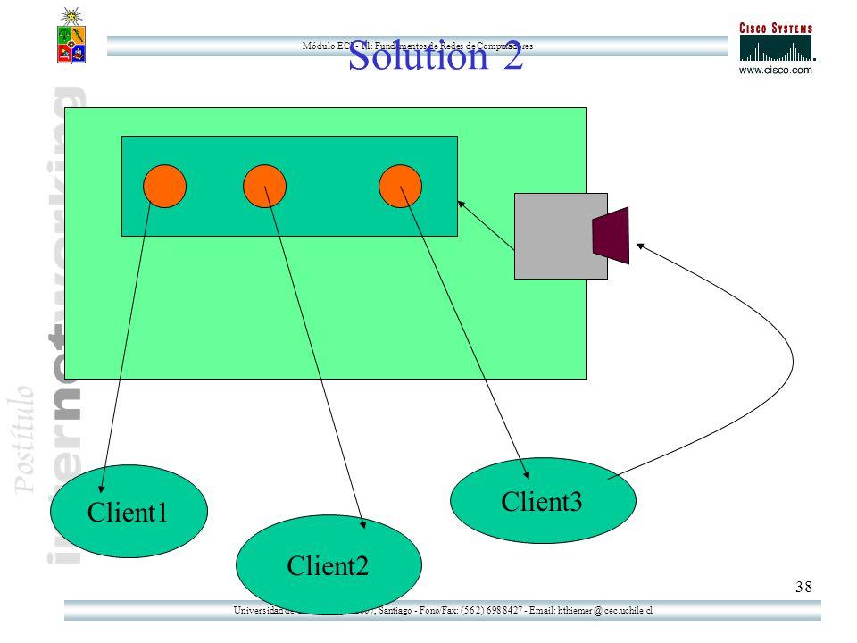 Universidad de Chile - Tupper 2007, Santiago - Fono/Fax: (56 2) 698 8427 - Email: hthiemer @ cec.uchile.cl Módulo ECI - 11: Fundamentos de Redes de Computadores 38 Solution 2 Client1 Client2 Client3
