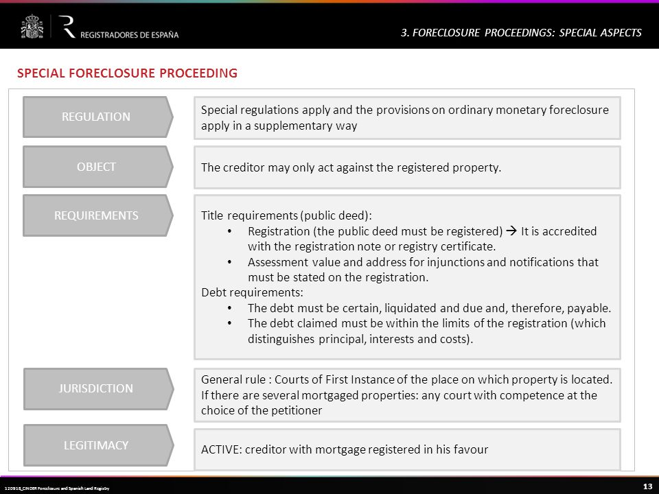 Haga clic para modificar el estilo de título del patrón 13 120918_CINDER Foreclosure and Spanish Land Registry REGULATION OBJECT Special regulations apply and the provisions on ordinary monetary foreclosure apply in a supplementary way The creditor may only act against the registered property.