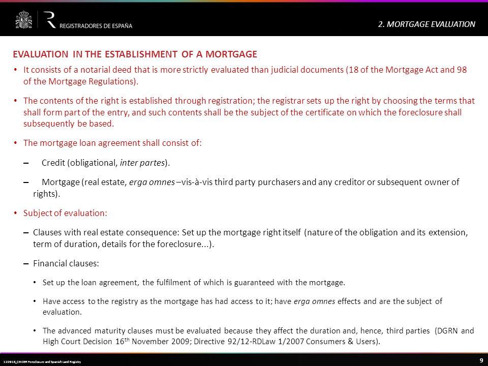 Haga clic para modificar el estilo de título del patrón 9 120918_CINDER Foreclosure and Spanish Land Registry 2.