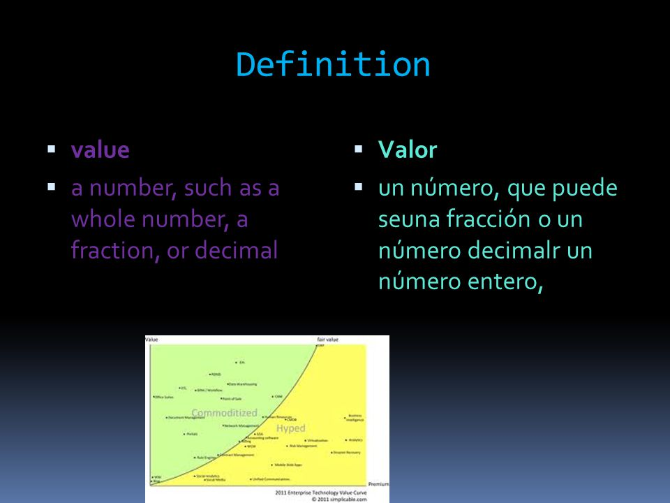 Definition  value  a number, such as a whole number, a fraction, or decimal  Valor  un número, que puede seuna fracción o un número decimalr un número entero,