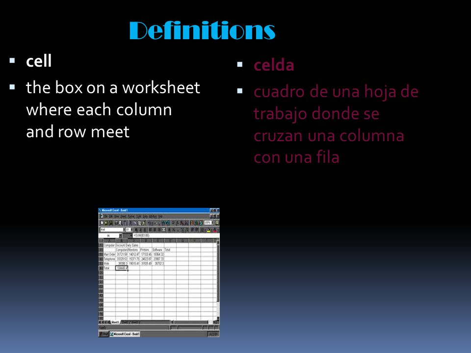 Definitions  celda  cuadro de una hoja de trabajo donde se cruzan una columna con una fila  cell  the box on a worksheet where each column and row meet