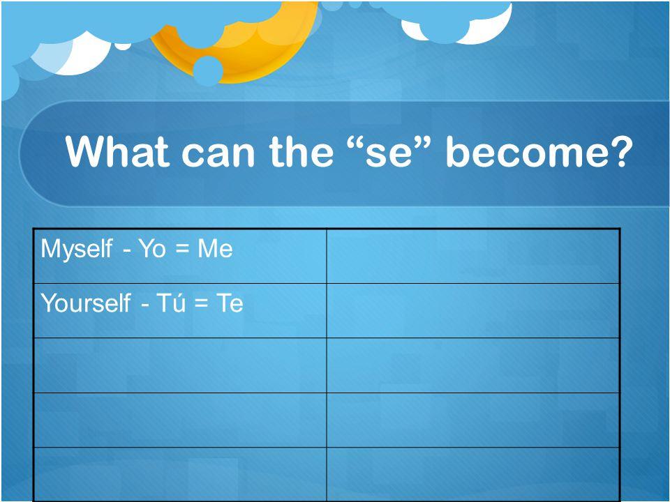 What can the se become Myself - Yo = Me Yourself - Tú = Te