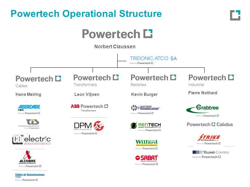 Powertech Operational Structure Hans MeiringLeon ViljoenKevin Burger Pierre Nothard Norbert Claussen SA