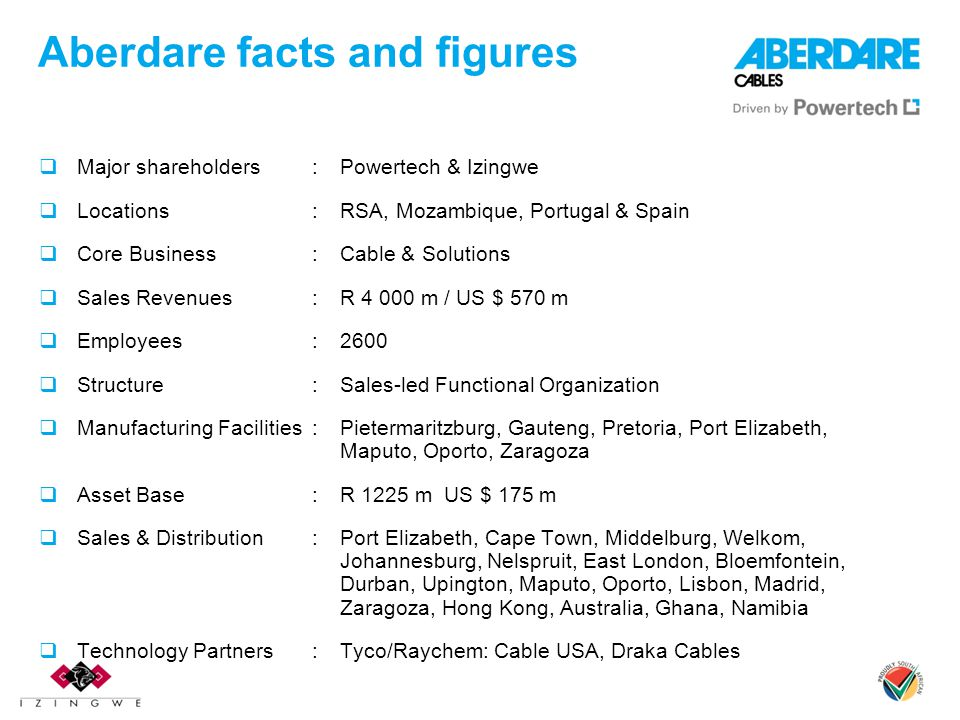 Aberdare facts and figures  Major shareholders : Powertech & Izingwe  Locations: RSA, Mozambique, Portugal & Spain  Core Business: Cable & Solutions  Sales Revenues: R 4 000 m / US $ 570 m  Employees: 2600  Structure: Sales-led Functional Organization  Manufacturing Facilities: Pietermaritzburg, Gauteng, Pretoria, Port Elizabeth, Maputo, Oporto, Zaragoza  Asset Base: R 1225 m US $ 175 m  Sales & Distribution : Port Elizabeth, Cape Town, Middelburg, Welkom, Johannesburg, Nelspruit, East London, Bloemfontein, Durban, Upington, Maputo, Oporto, Lisbon, Madrid, Zaragoza, Hong Kong, Australia, Ghana, Namibia  Technology Partners :Tyco/Raychem: Cable USA, Draka Cables