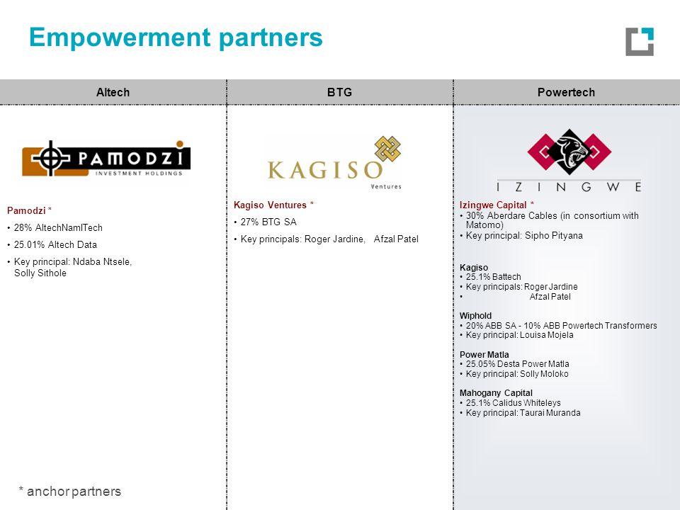 Empowerment partners AltechBTGPowertech Pamodzi * 28% AltechNamITech 25.01% Altech Data Key principal: Ndaba Ntsele, Solly Sithole Kagiso Ventures * 27% BTG SA Key principals: Roger Jardine, Afzal Patel Izingwe Capital * 30% Aberdare Cables (in consortium with Matomo) Key principal: Sipho Pityana Kagiso 25.1% Battech Key principals: Roger Jardine Afzal Patel Wiphold 20% ABB SA - 10% ABB Powertech Transformers Key principal: Louisa Mojela Power Matla 25.05% Desta Power Matla Key principal: Solly Moloko Mahogany Capital 25.1% Calidus Whiteleys Key principal: Taurai Muranda * anchor partners
