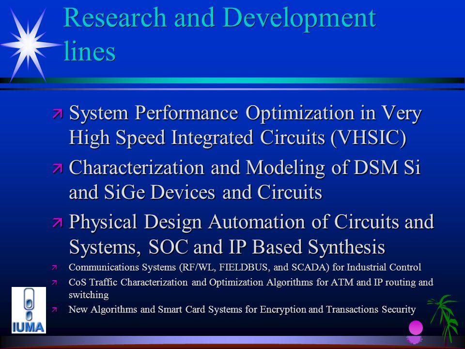 IUMA International Relationships Edith Cowan University Perth, Australia Vitesse Semiconductor Corp.