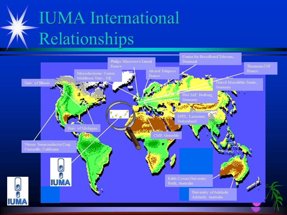 IUMA related companies ä Spin-off companies: ä Transtelecom SA, 1993 ä Atlantic Telecom SA, 1994 ä INCIDE Canary SA, 1999 ä Other long-term contracting companies: ä Beleyma ä ICR ä Comelta