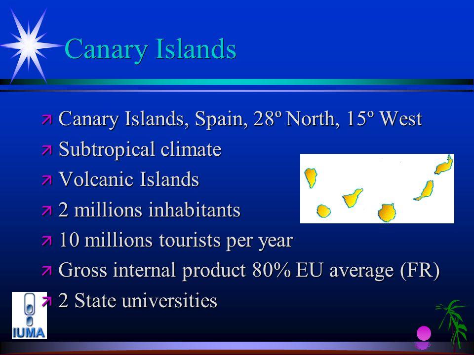 Canary Islands: Gran Canaria ä Gran Canaria  1 million inh.