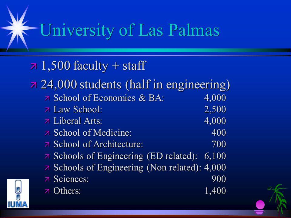 Schools of Engineering (ED related) ä School of Telecommunication Engineering: 1,300/130 5+1years 4 years 5+1years 4 years (400/30) (900/100) (400/30) (900/100) ä Radio1020 ä Telecom Networks1050 ä Telecom Equipment1030
