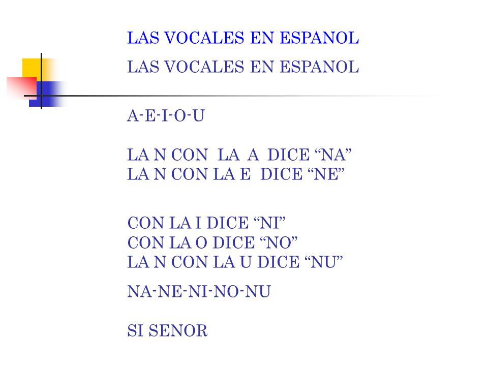 "LAS VOCALES EN ESPANOL A-E-I-O-U LA M CON LA A DICE ""MA"" LA M CON LA E DICE ""ME"" CON LA I DICE ""MI"" CON LA O DICE ""MO"" LA M CON LA U DICE ""MU"" MA-ME-M"