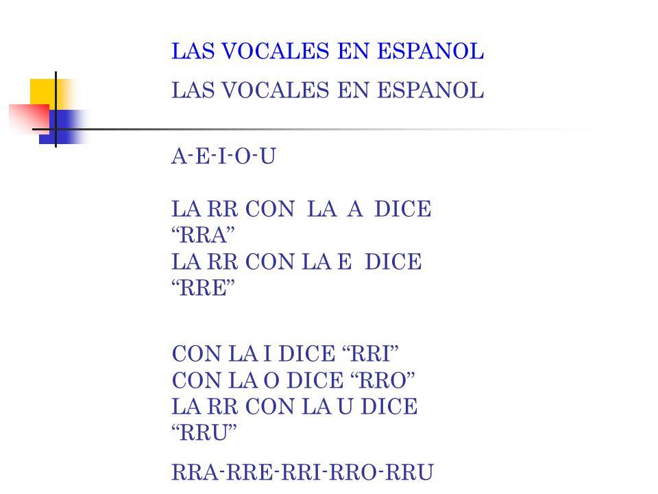 "LAS VOCALES EN ESPANOL A-E-I-O-U LA R CON LA A DICE ""RA"" LA R CON LA E DICE ""RE"" CON LA I DICE ""RI"" CON LA O DICE ""RO"" LA R CON LA U DICE ""RU"" RA-RE-R"