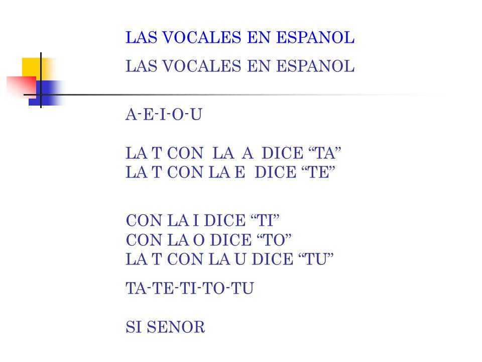 "LAS VOCALES EN ESPANOL A-E-I-O-U LA S CON LA A DICE ""SA"" LA S CON LA E DICE ""SE"" CON LA I DICE ""SI"" CON LA O DICE ""SO"" LA S CON LA U DICE ""SU"" SA-SE-S"