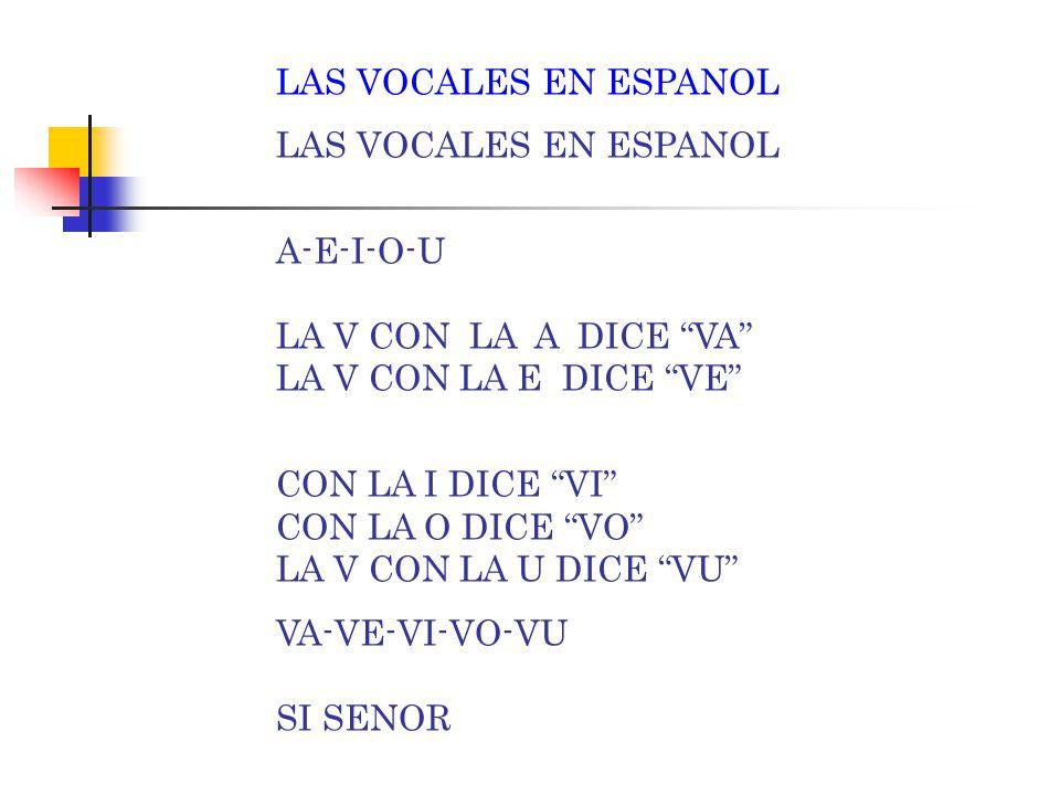 "LAS VOCALES EN ESPANOL A-E-I-O-U LA T CON LA A DICE ""TA"" LA T CON LA E DICE ""TE"" CON LA I DICE ""TI"" CON LA O DICE ""TO"" LA T CON LA U DICE ""TU"" TA-TE-T"
