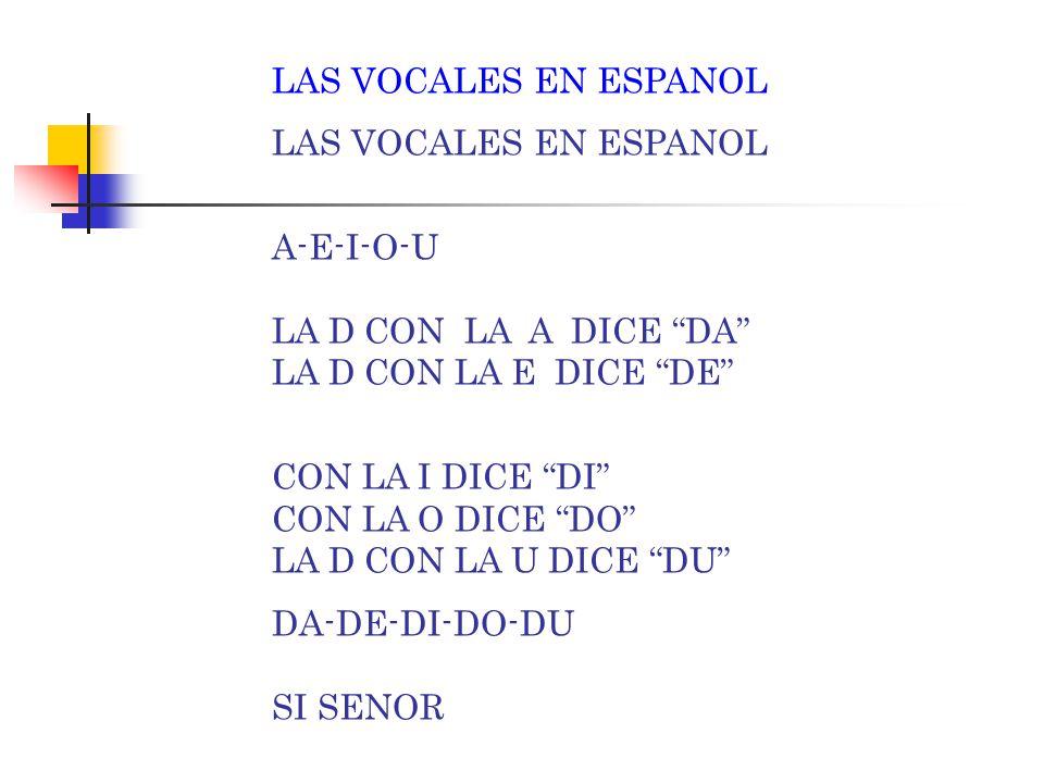 "LAS VOCALES EN ESPANOL A-E-I-O-U LA CH CON LA A DICE ""CHA"" LA CH CON LA E DICE ""CHE"" CON LA I DICE ""CHI"" CON LA O DICE ""CHO"" LA CH CON LA U DICE ""CHU"""