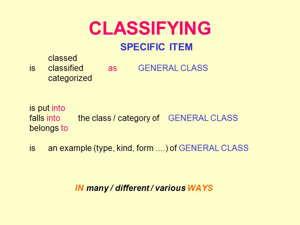 CLASSIFYING SPECIFIC ITEM classed isclassifiedasGENERAL CLASS categorized is put into falls intothe class / category ofGENERAL CLASS belongs to isan example (type, kind, form....) of GENERAL CLASS INmany / different / various WAYS