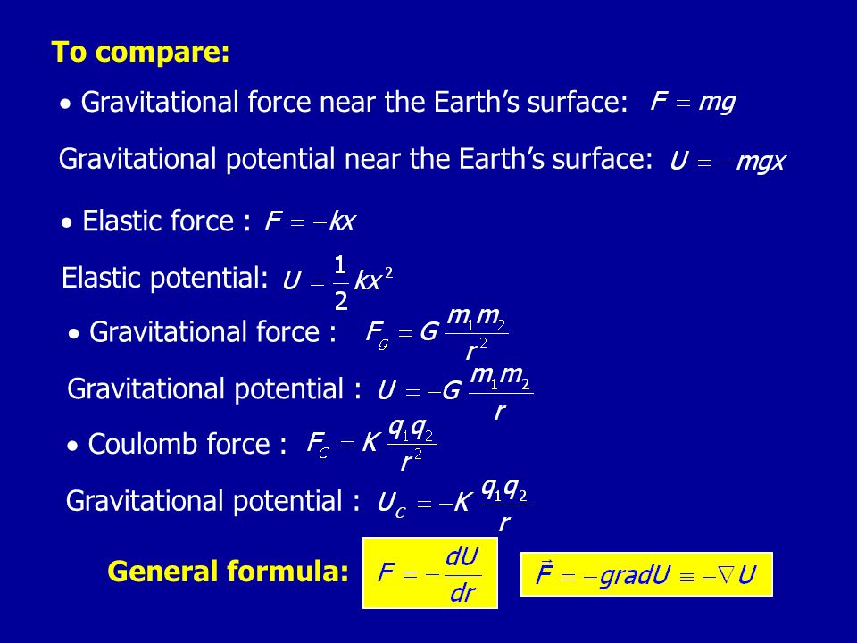 To compare:  Gravitational force near the Earth's surface: Gravitational potential near the Earth's surface:  Elastic force : Elastic potential:  G
