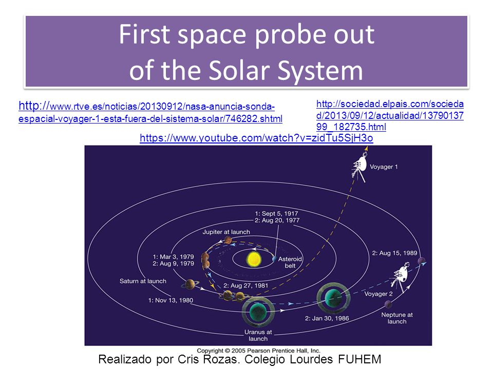 First space probe out of the Solar System First space probe out of the Solar System http:// www.rtve.es/noticias/20130912/nasa-anuncia-sonda- espacial