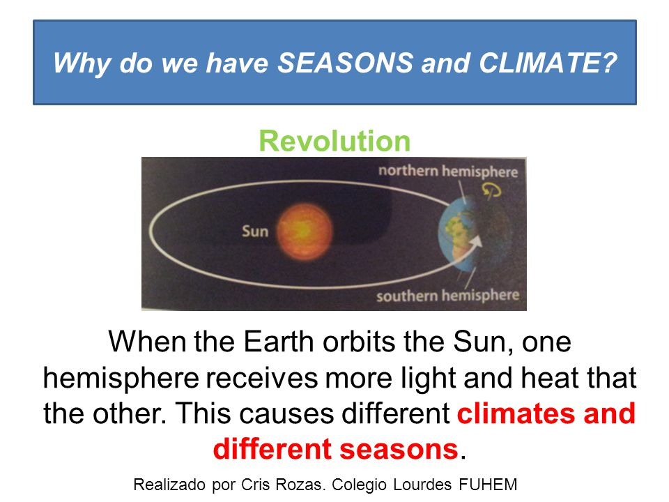 Revolution Why do we have SEASONS and CLIMATE.