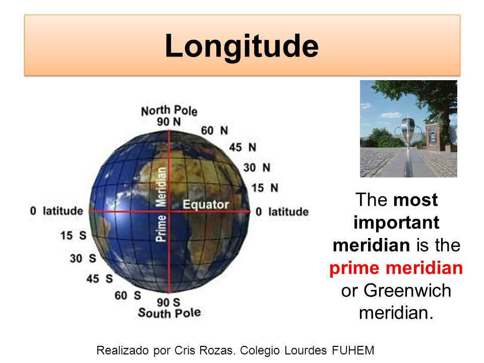 The most important meridian is the prime meridian or Greenwich meridian. Realizado por Cris Rozas. Colegio Lourdes FUHEM