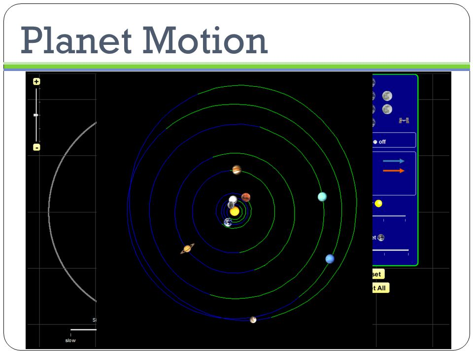 Planet Motion