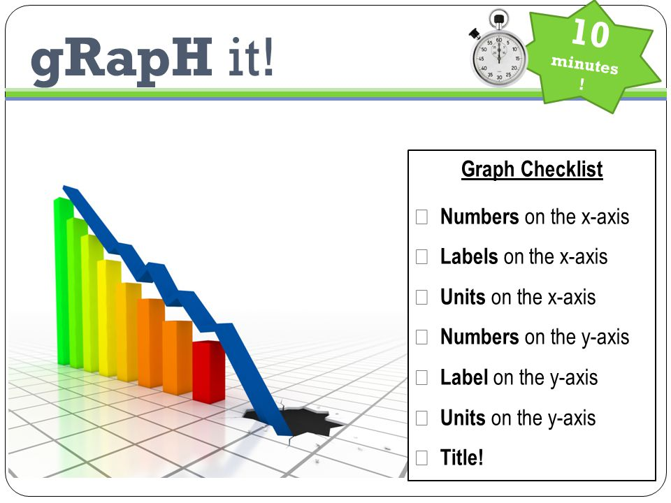 gRapH it! 10 minutes ! Graph Checklist  Numbers on the x-axis  Labels on the x-axis  Units on the x-axis  Numbers on the y-axis  Label on the y-a