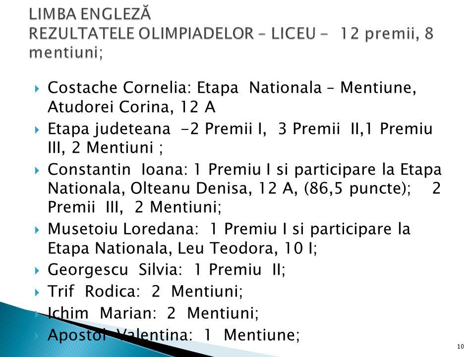  Costache Cornelia: Etapa Nationala – Mentiune, Atudorei Corina, 12 A  Etapa judeteana -2 Premii I, 3 Premii II,1 Premiu III, 2 Mentiuni ;  Constan